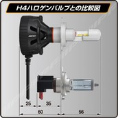 Светодиодная авто лампа H4 - IPF 341HLB Led Head 6500K 24Вт